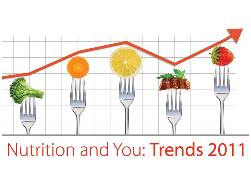 Nutrition Trends and You 2011
