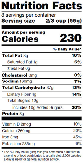 Updated Nutrition Facts label from the FDA
